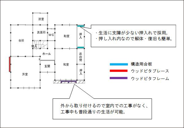 従来工法と外付け工法を組み合わせた耐震補強