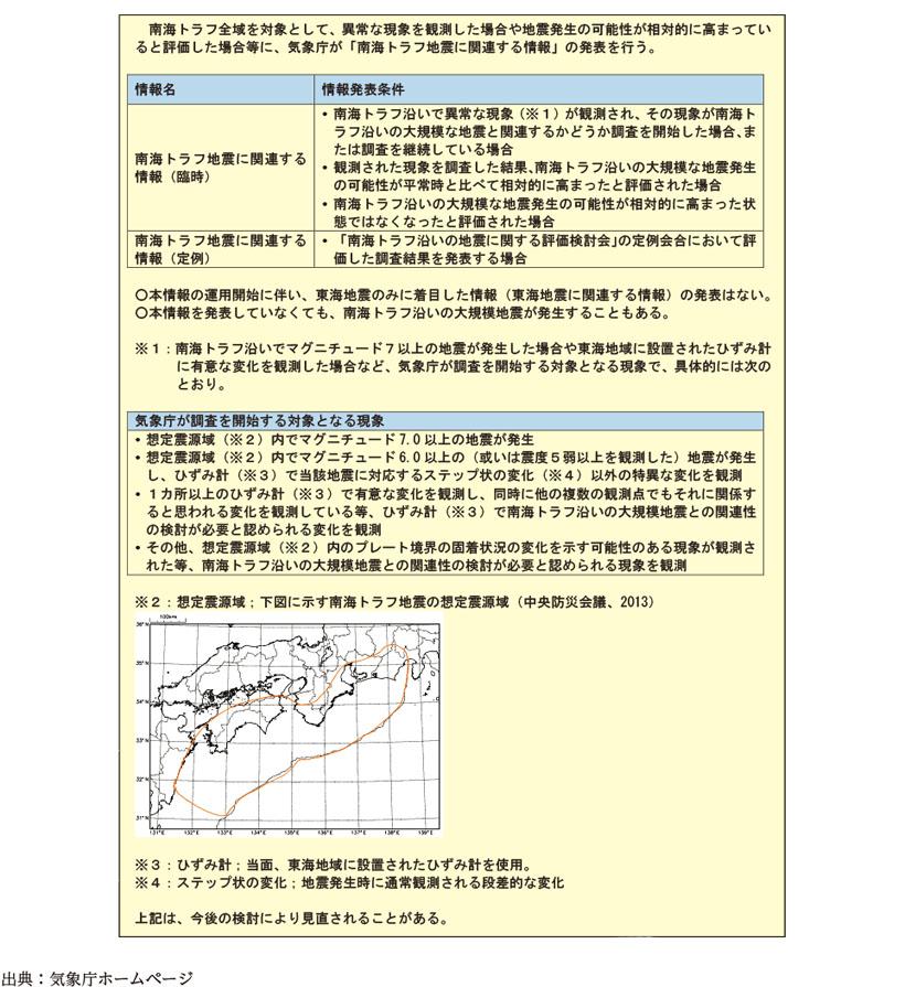 出展:気象庁ホームページ