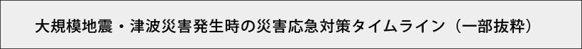 大規模地震・津波災害発生時の災害応急対策タイムライン(一部伐採)