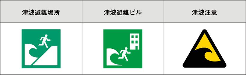 津波避難場所・津波避難ビル・津波注意