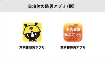 自治体の防災アプリ